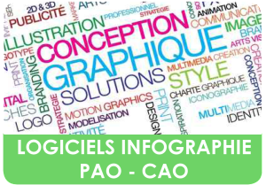 formation infographie pao Aix en Provence